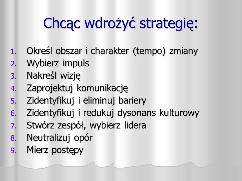 Chcąc wdrożyć strategię: 1. Określ obszar i charakter (tempo) zmiany 2. Wybierz impuls 3. Nakreśl wizję 4. Zaprojektuj komunikację 5. Zidentyfikuj i e