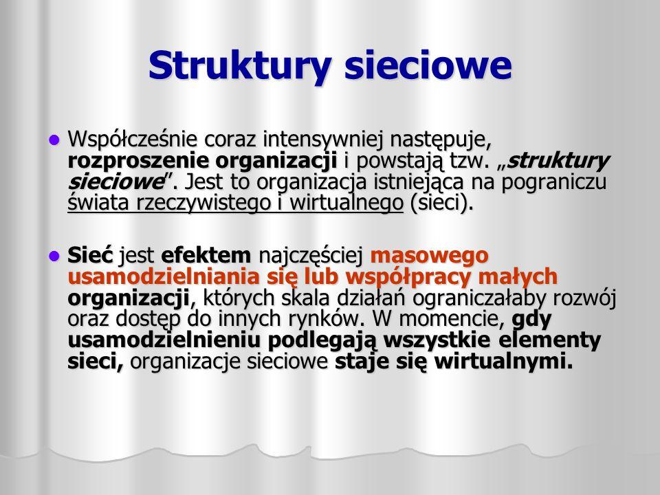 """Współcześnie coraz intensywniej następuje, rozproszenie organizacji i powstają tzw. """"struktury sieciowe"""". Jest to organizacja istniejąca na pograniczu"""