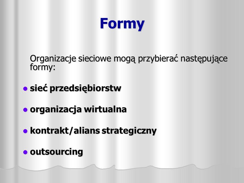 Organizacje sieciowe mogą przybierać następujące formy: sieć przedsiębiorstw sieć przedsiębiorstw organizacja wirtualna organizacja wirtualna kontrakt
