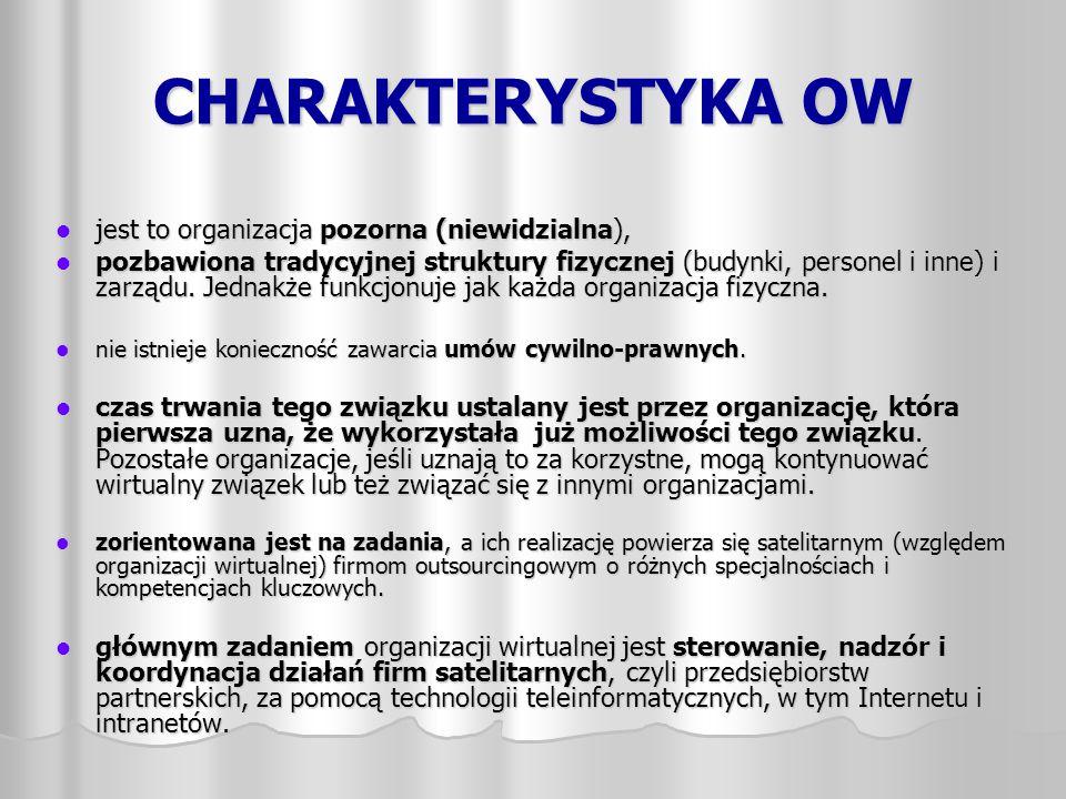 CHARAKTERYSTYKA OW jest to organizacja pozorna (niewidzialna), jest to organizacja pozorna (niewidzialna), pozbawiona tradycyjnej struktury fizycznej