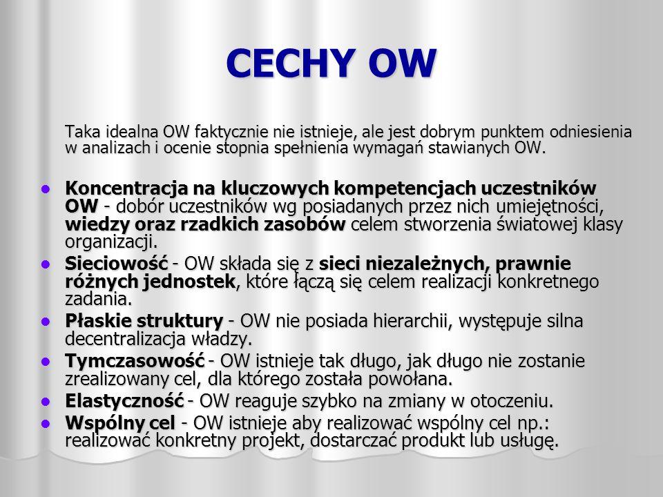 CECHY OW Taka idealna OW faktycznie nie istnieje, ale jest dobrym punktem odniesienia w analizach i ocenie stopnia spełnienia wymagań stawianych OW. K