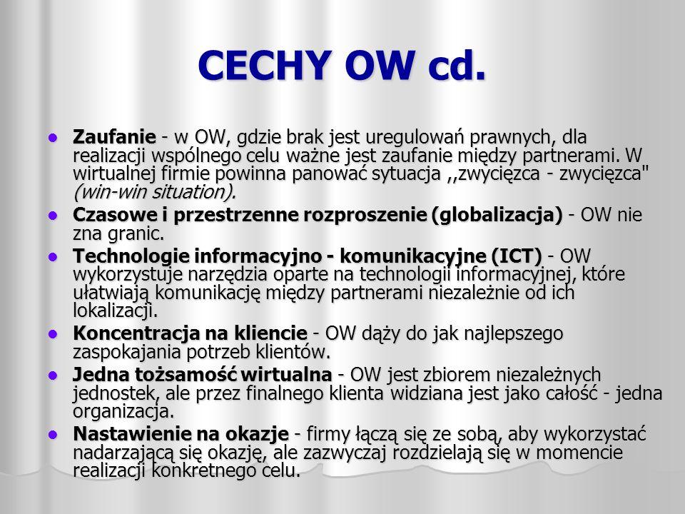 CECHY OW cd. Zaufanie - w OW, gdzie brak jest uregulowań prawnych, dla realizacji wspólnego celu ważne jest zaufanie między partnerami. W wirtualnej f