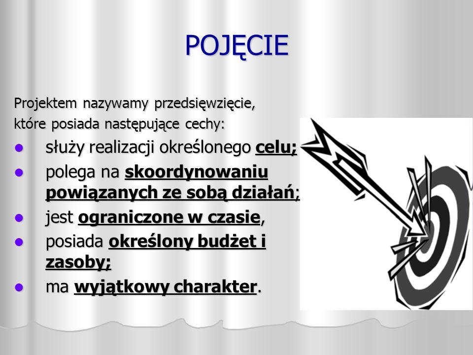 POJĘCIE Projektem nazywamy przedsięwzięcie, które posiada następujące cechy: służy realizacji określonego celu; służy realizacji określonego celu; pol