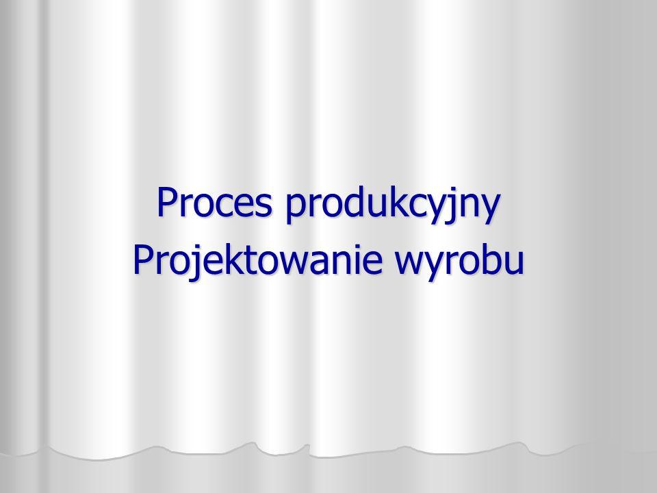 Proces produkcyjny Projektowanie wyrobu