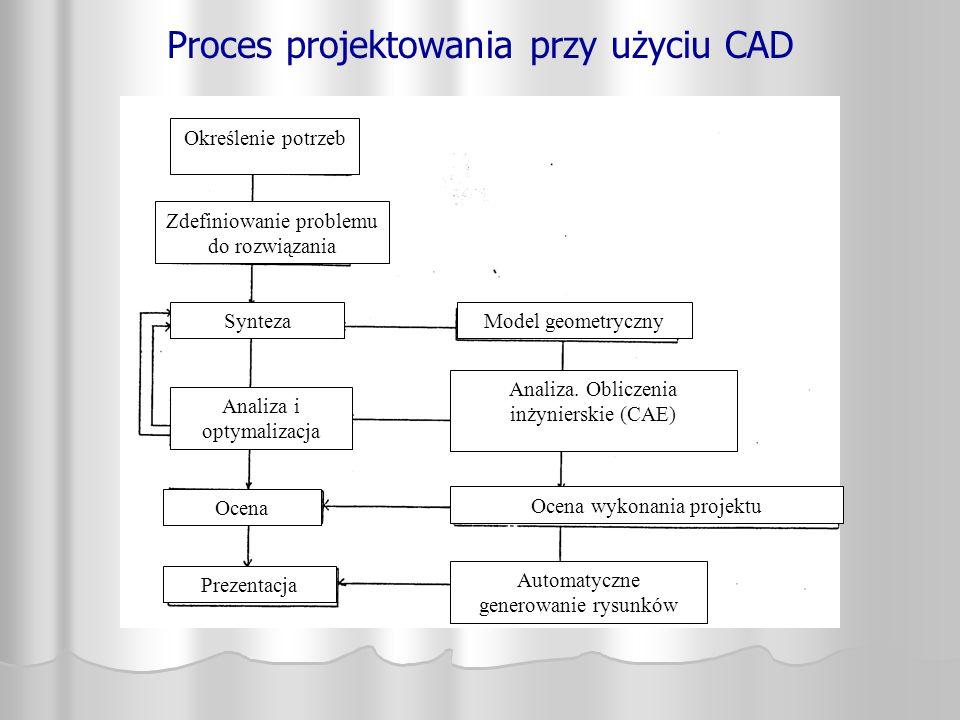 Proces projektowania przy użyciu CAD Określenie potrzeb Zdefiniowanie problemu do rozwiązania Synteza Model geometryczny Analiza i optymalizacja Anali