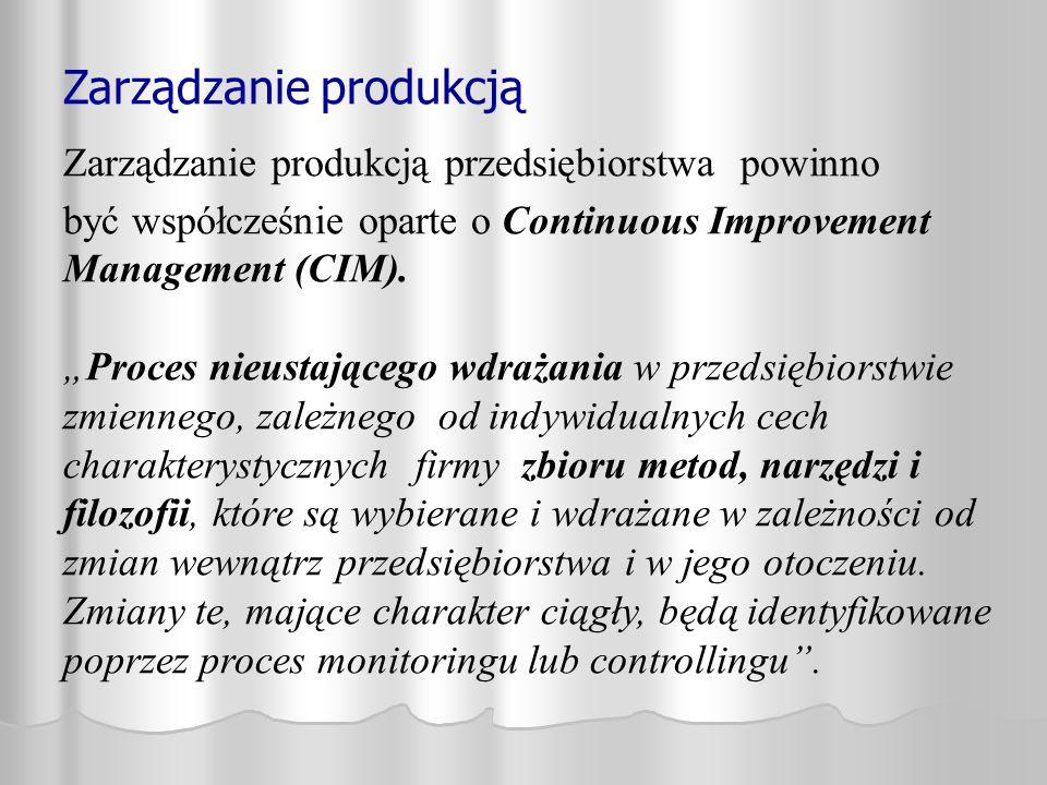 """Zarządzanie produkcją Zarządzanie produkcją przedsiębiorstwa powinno być współcześnie oparte o Continuous Improvement Management (CIM). """"Proces nieust"""