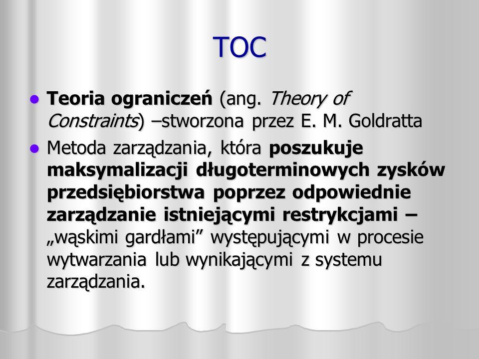 TOC Teoria ograniczeń (ang. Theory of Constraints) –stworzona przez E. M. Goldratta Teoria ograniczeń (ang. Theory of Constraints) –stworzona przez E.