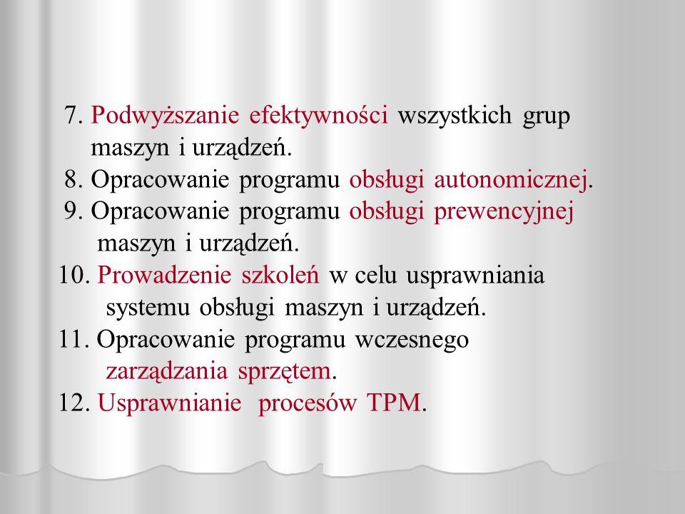 7. Podwyższanie efektywności wszystkich grup maszyn i urządzeń. 8. Opracowanie programu obsługi autonomicznej. 9. Opracowanie programu obsługi prewenc