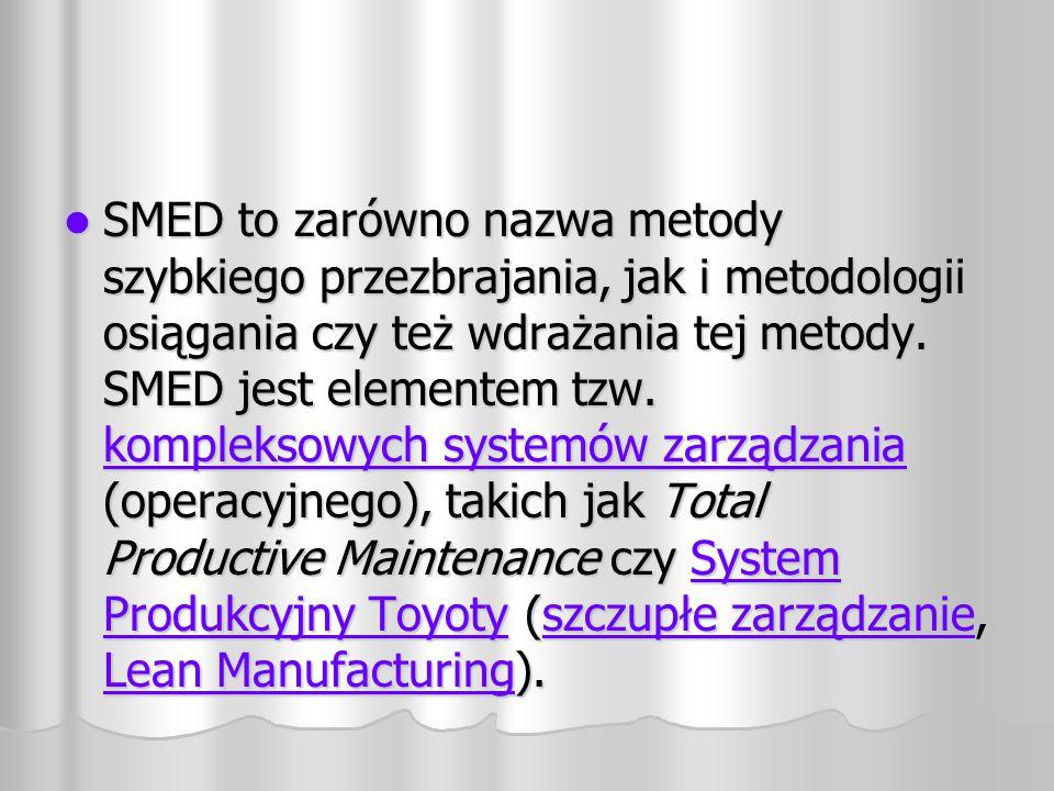 SMED to zarówno nazwa metody szybkiego przezbrajania, jak i metodologii osiągania czy też wdrażania tej metody. SMED jest elementem tzw. kompleksowych