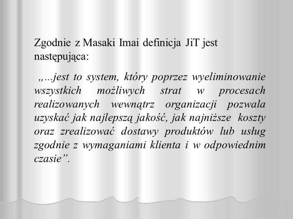 """Zgodnie z Masaki Imai definicja JiT jest następująca: """"...jest to system, który poprzez wyeliminowanie wszystkich możliwych strat w procesach realizow"""