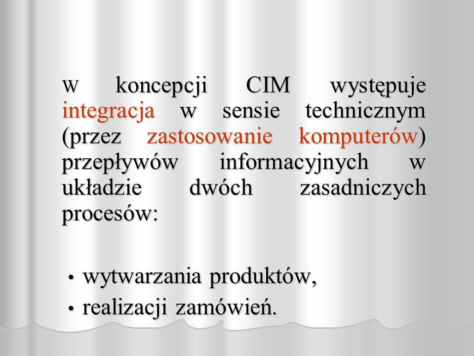 W koncepcji CIM występuje integracja w sensie technicznym (przez zastosowanie komputerów) przepływów informacyjnych w układzie dwóch zasadniczych proc
