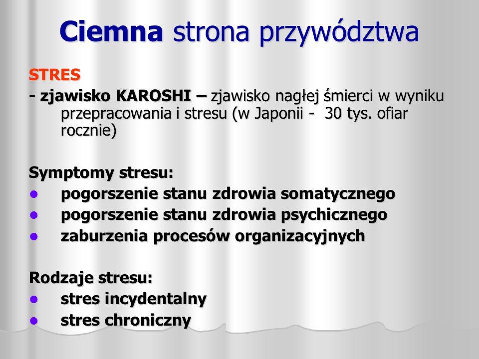 Ciemna strona przywództwa STRES - zjawisko KAROSHI – zjawisko nagłej śmierci w wyniku przepracowania i stresu (w Japonii - 30 tys. ofiar rocznie) Symp