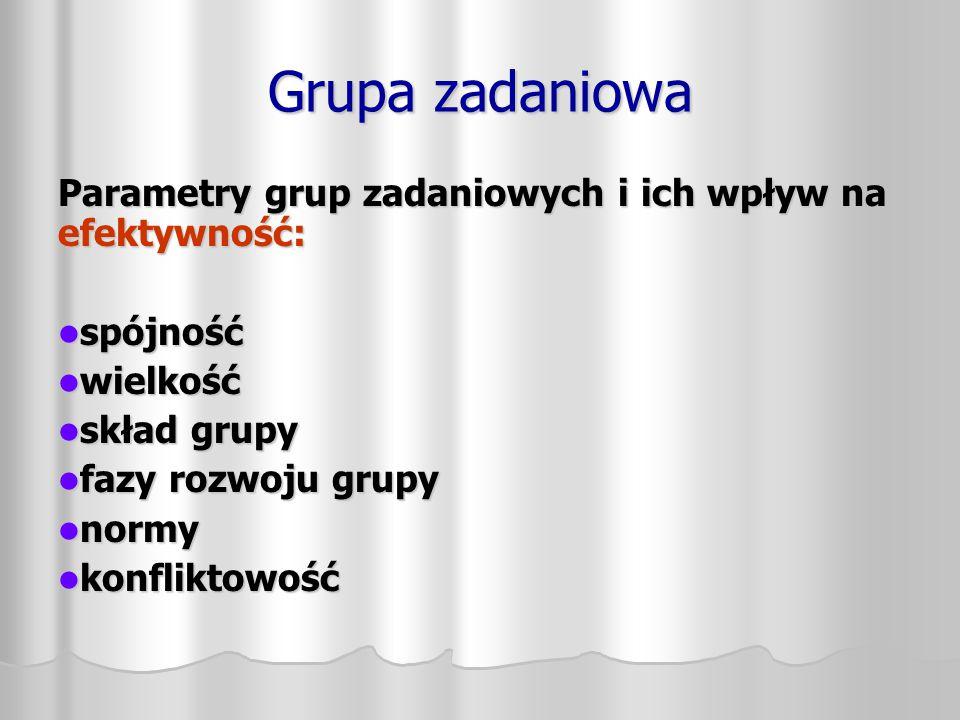 Grupa zadaniowa Parametry grup zadaniowych i ich wpływ na efektywność: spójność spójność wielkość wielkość skład grupy skład grupy fazy rozwoju grupy