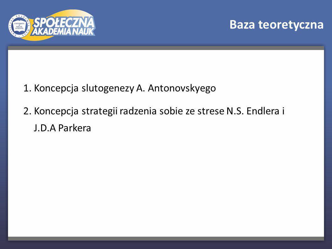 Baza teoretyczna 1.Koncepcja slutogenezy A. Antonovskyego 2.