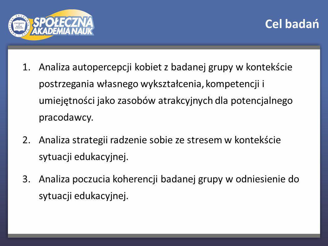 Charakterystyka grupy badawczej: miejsce zamieszkania T W badaniu wzięło udział 30 kobiet zamieszkujących wsie należące do powiatu Głowno