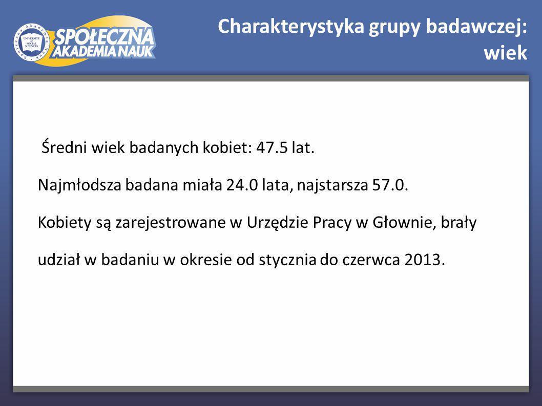 Charakterystyka grupy badane: poziom wykształcenia Wyższe - 3 Wykształcenie średnie zawodowe - 7 Wykształcenie średnie ogólnokształcące - 7 Wykształcenie zawodowe - 8 Wykształcenie podstawowe - 5