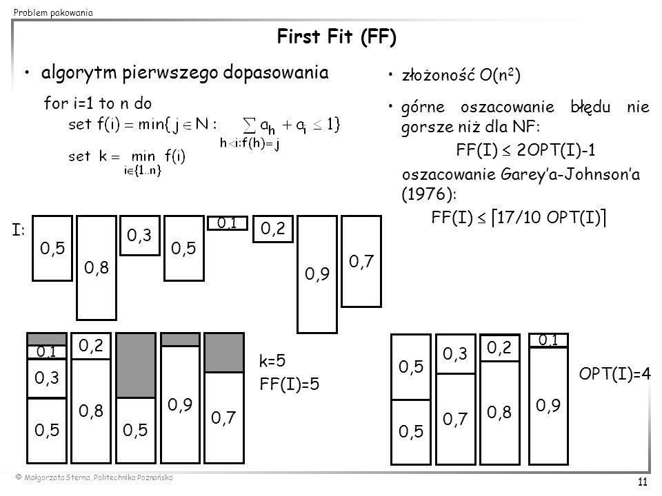  Małgorzata Sterna, Politechnika Poznańska 11 Problem pakowania złożoność O(n 2 ) górne oszacowanie błędu nie gorsze niż dla NF: FF(I)  2OPT(I)-1 os