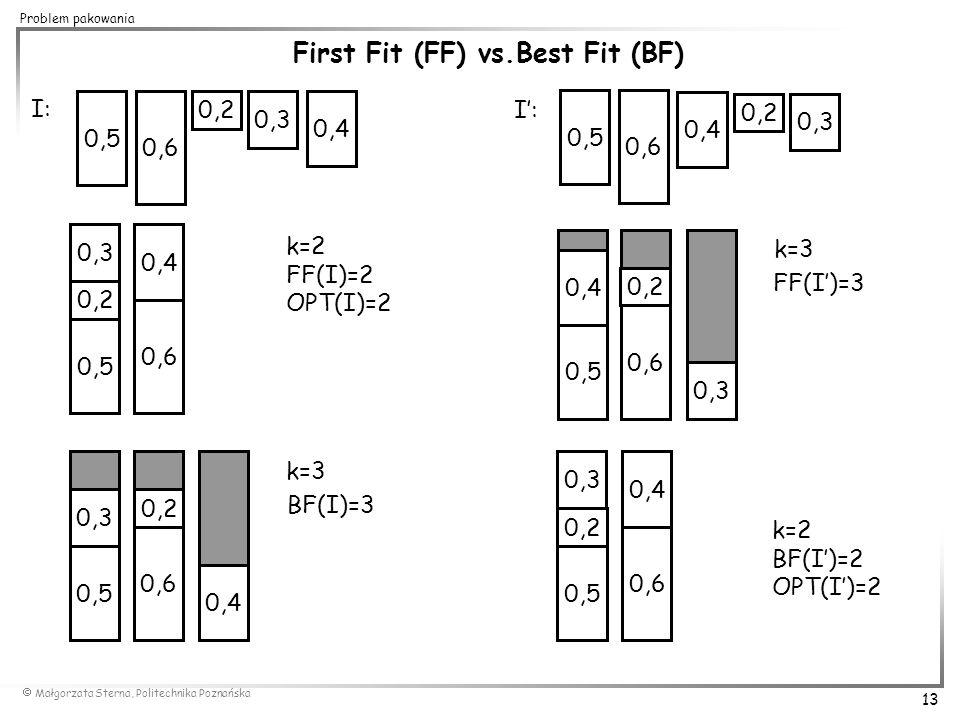  Małgorzata Sterna, Politechnika Poznańska 13 Problem pakowania 0,5 0,4 0,2 0,3 First Fit (FF) vs.Best Fit (BF) 0,6 k=2 FF(I)=2 OPT(I)=2 k=3 BF(I)=3
