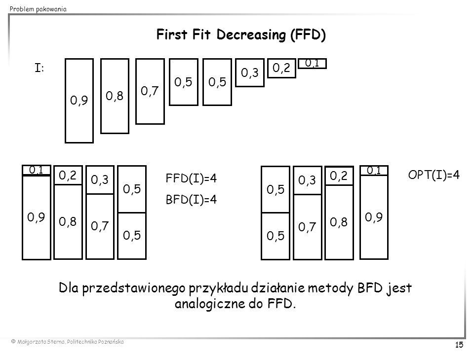  Małgorzata Sterna, Politechnika Poznańska 15 Problem pakowania 0,5 0,7 0,2 0,1 0,3 0,5 First Fit Decreasing (FFD) 0,8 0,9 0,5 0,3 0,7 0,8 0,2 0,1 0,