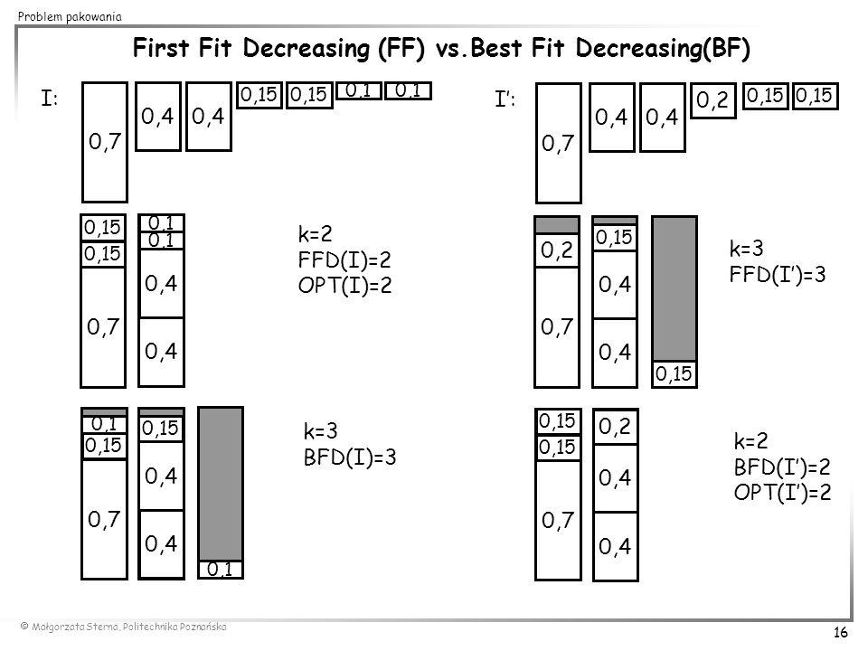  Małgorzata Sterna, Politechnika Poznańska 16 Problem pakowania 0,7 0,15 0,4 0,2 First Fit Decreasing (FF) vs.Best Fit Decreasing(BF) 0,4 k=3 FFD(I')