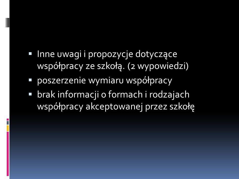  Inne uwagi i propozycje dotyczące współpracy ze szkołą. (2 wypowiedzi)  poszerzenie wymiaru współpracy  brak informacji o formach i rodzajach wspó