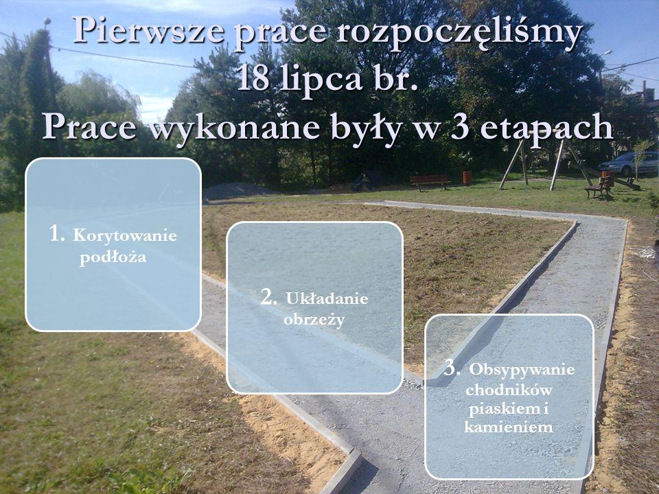 Dofinansowanie w ramach konkursu w kwocie 3000zł otrzymaliśmy z budżetu gminy Kietrz na zakup materiałów tj,: Obrzeża cement piasek kamień