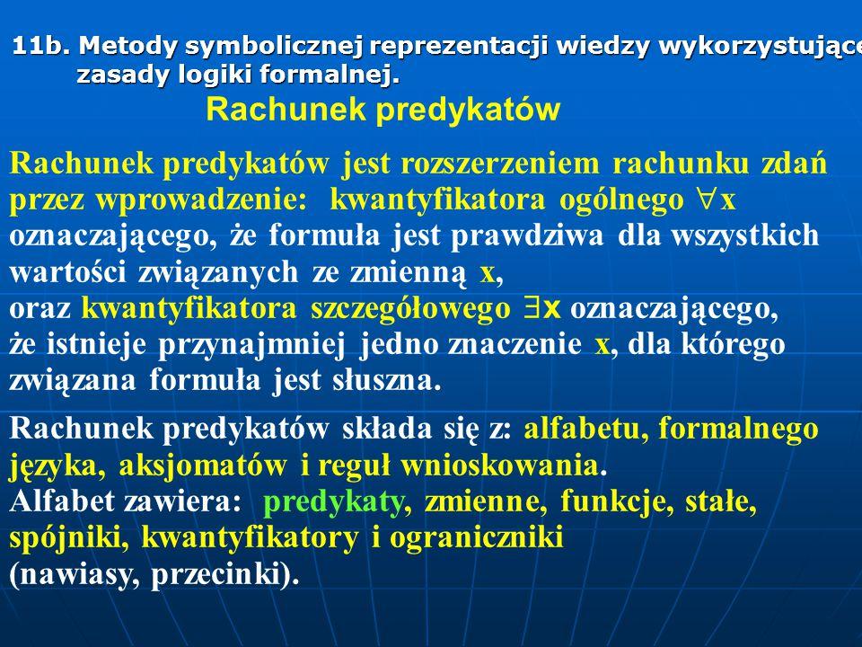 11b. Metody symbolicznej reprezentacji wiedzy wykorzystujące zasady logiki formalnej. 11b. Metody symbolicznej reprezentacji wiedzy wykorzystujące zas