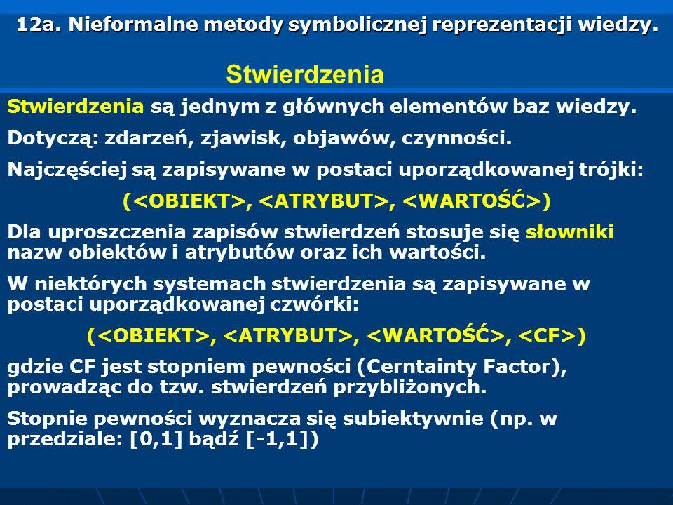 12a. Nieformalne metody symbolicznej reprezentacji wiedzy. 12a. Nieformalne metody symbolicznej reprezentacji wiedzy. Stwierdzenia Stwierdzenia są jed