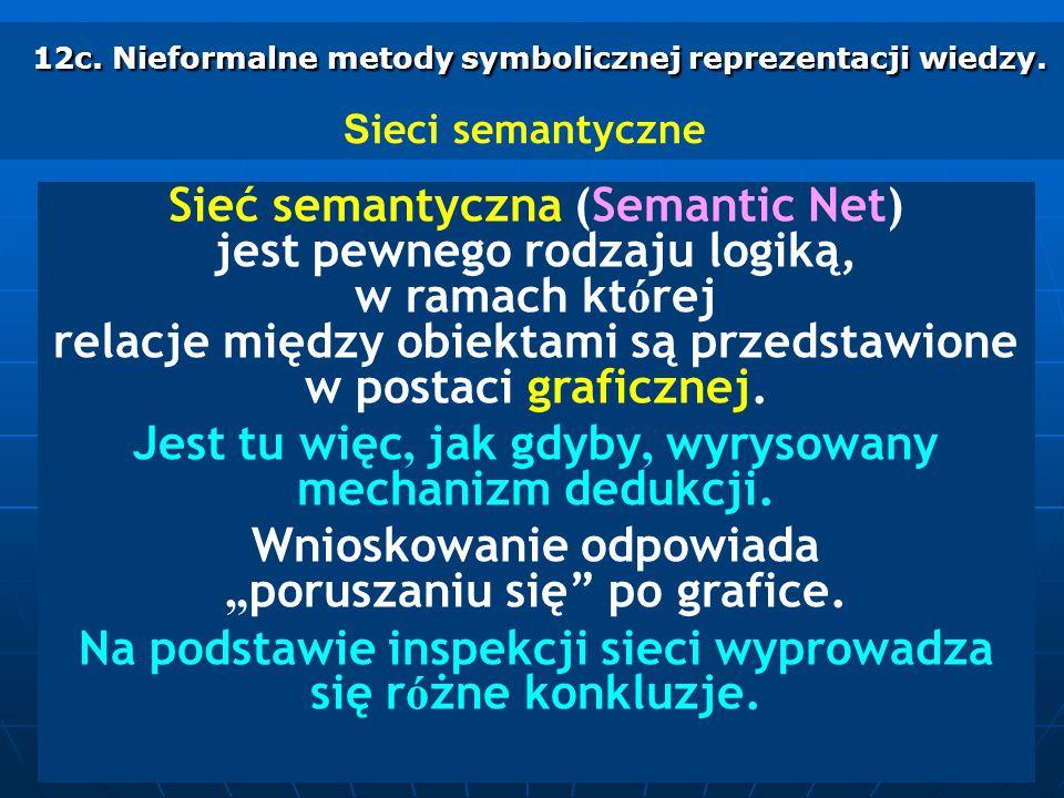 12c. Nieformalne metody symbolicznej reprezentacji wiedzy. 12c. Nieformalne metody symbolicznej reprezentacji wiedzy. S ieci semantyczne Sieć semantyc
