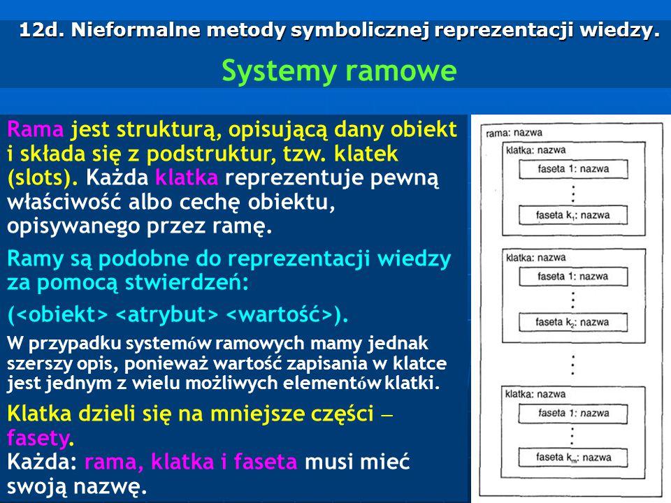 12d. Nieformalne metody symbolicznej reprezentacji wiedzy. 12d. Nieformalne metody symbolicznej reprezentacji wiedzy. Systemy ramowe Rama jest struktu