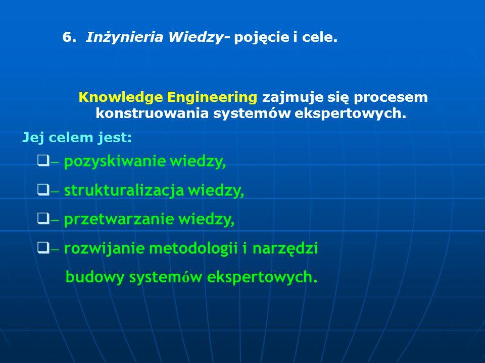 Knowledge Engineering zajmuje się procesem konstruowania systemów ekspertowych. Jej celem jest:  – pozyskiwanie wiedzy,  – strukturalizacja wiedzy,