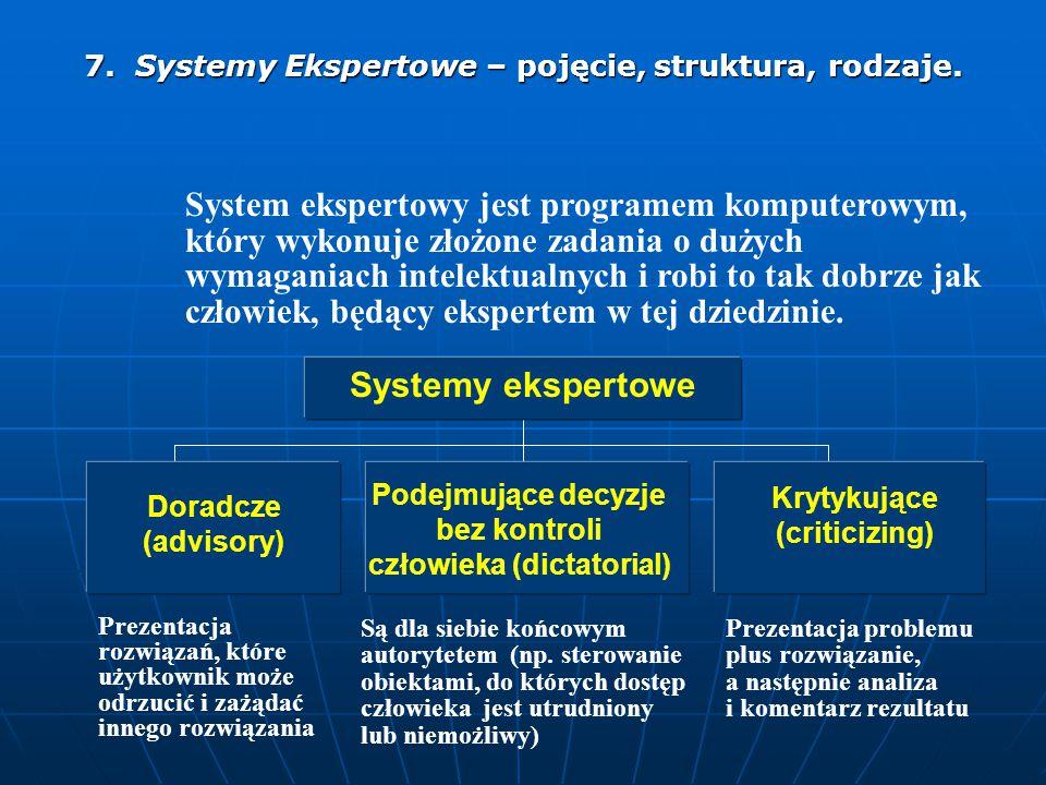 7. Systemy Ekspertowe – pojęcie, struktura, rodzaje. 7. Systemy Ekspertowe – pojęcie, struktura, rodzaje. Systemy ekspertowe Doradcze (advisory) Podej