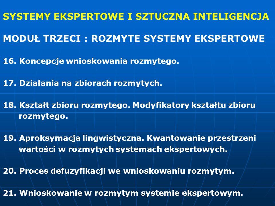 SYSTEMY EKSPERTOWE I SZTUCZNA INTELIGENCJA MODUŁ TRZECI : ROZMYTE SYSTEMY EKSPERTOWE 16. Koncepcje wnioskowania rozmytego. 17. Działania na zbiorach r