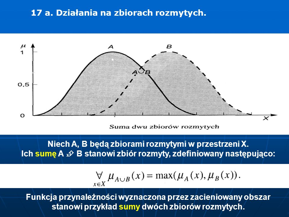 17 a. Działania na zbiorach rozmytych. Niech A, B będą zbiorami rozmytymi w przestrzeni X. Ich sumę A  B stanowi zbiór rozmyty, zdefiniowany następuj