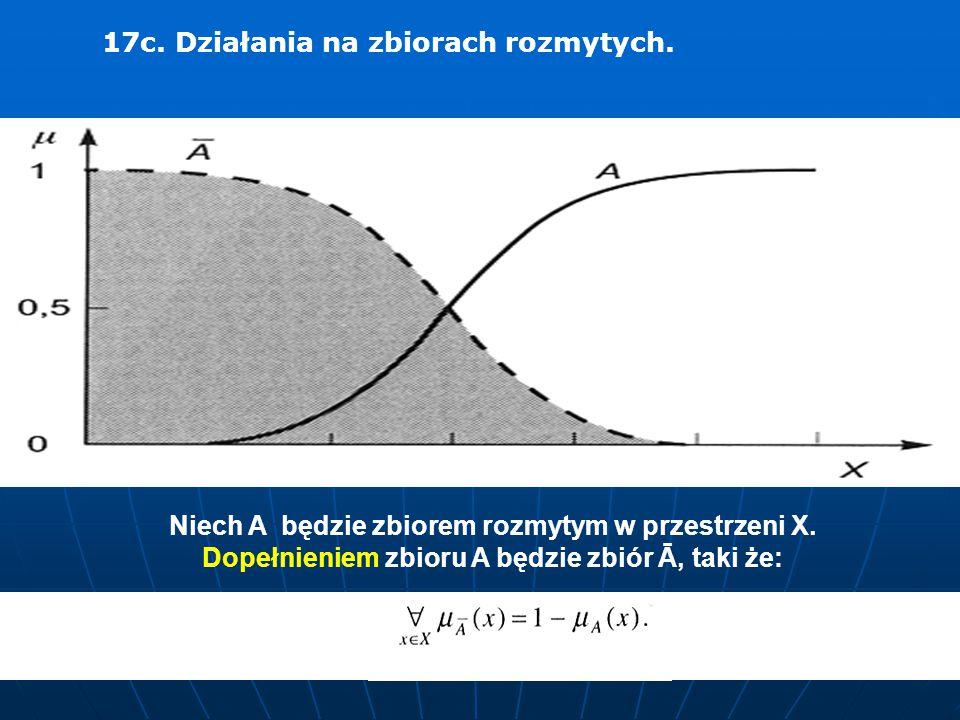 18 a.Kształt zbioru rozmytego. Modyfikatory kształtu zbioru rozmytego.