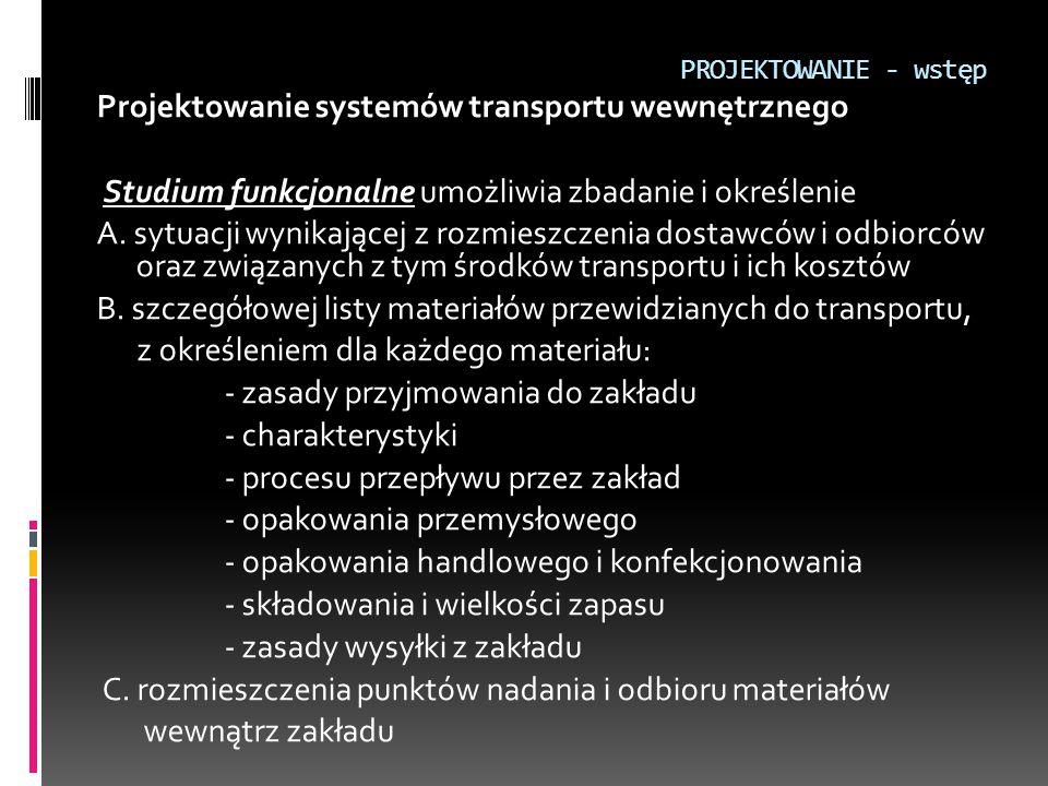 PROJEKTOWANIE - wstęp Projektowanie systemów transportu wewnętrznego Studium funkcjonalne umożliwia zbadanie i określenie A. sytuacji wynikającej z ro