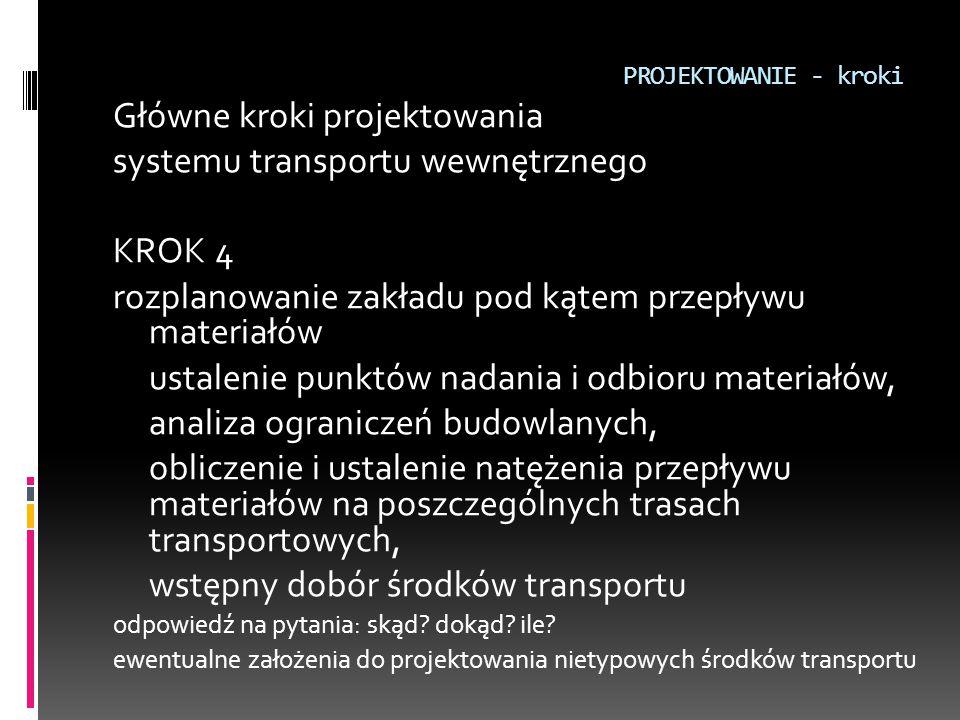 PROJEKTOWANIE - kroki Główne kroki projektowania systemu transportu wewnętrznego KROK 4 rozplanowanie zakładu pod kątem przepływu materiałów ustalenie