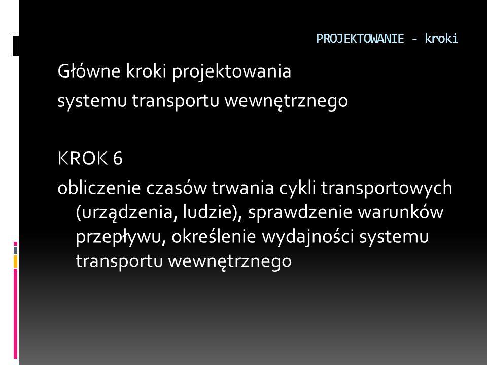 PROJEKTOWANIE - kroki Główne kroki projektowania systemu transportu wewnętrznego KROK 6 obliczenie czasów trwania cykli transportowych (urządzenia, lu