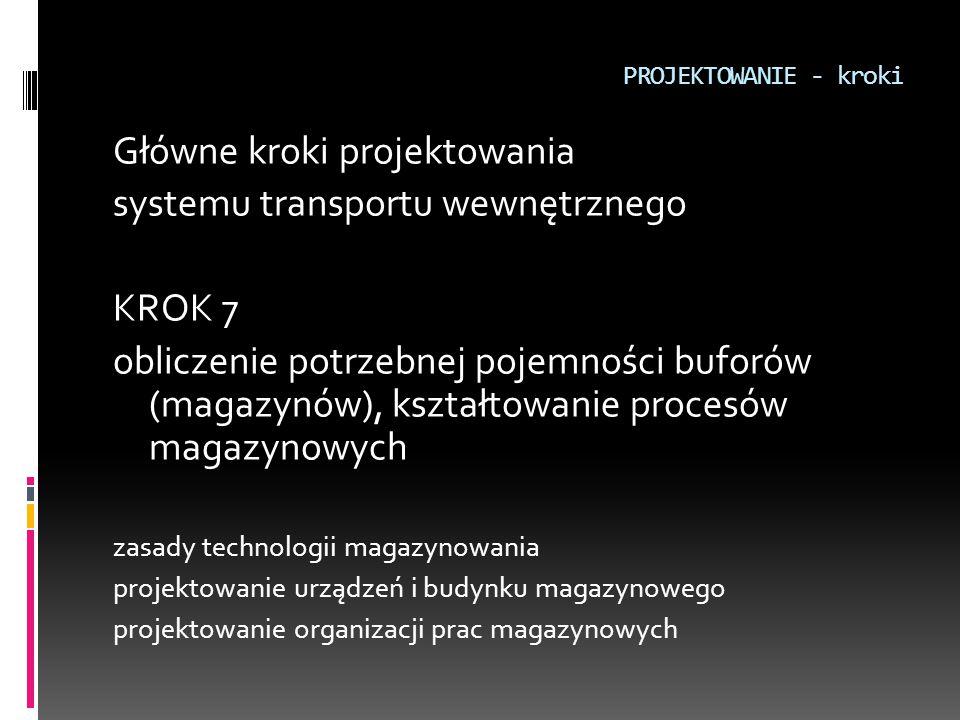 PROJEKTOWANIE - kroki Główne kroki projektowania systemu transportu wewnętrznego KROK 7 obliczenie potrzebnej pojemności buforów (magazynów), kształto
