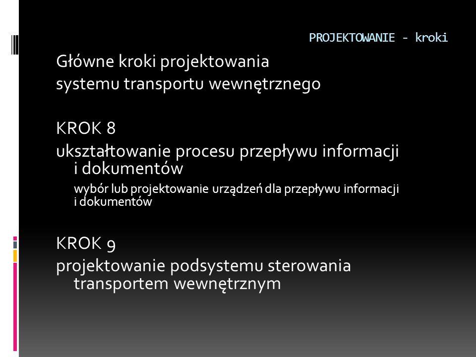 PROJEKTOWANIE - kroki Główne kroki projektowania systemu transportu wewnętrznego KROK 8 ukształtowanie procesu przepływu informacji i dokumentów wybór