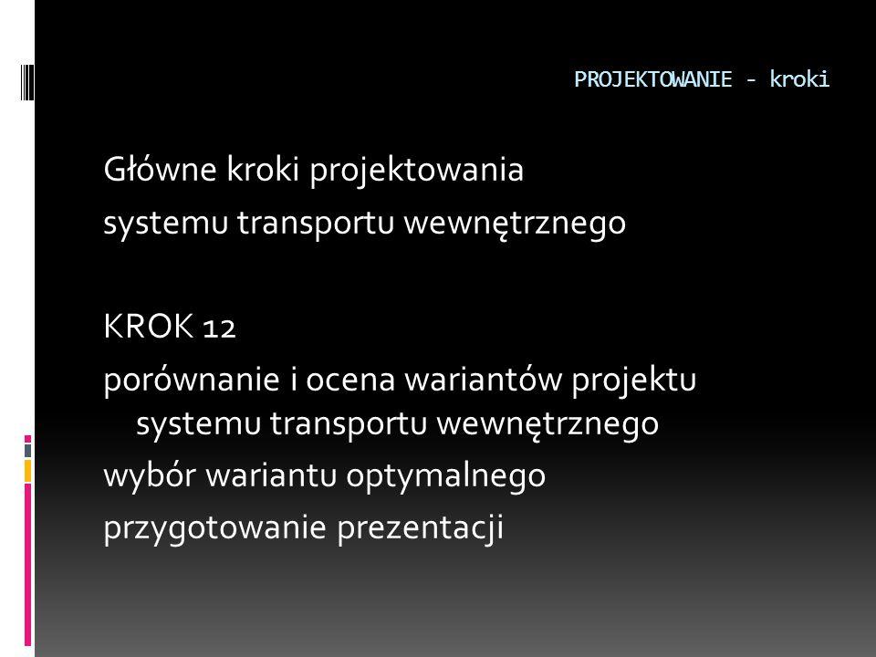 PROJEKTOWANIE - kroki Główne kroki projektowania systemu transportu wewnętrznego KROK 12 porównanie i ocena wariantów projektu systemu transportu wewn