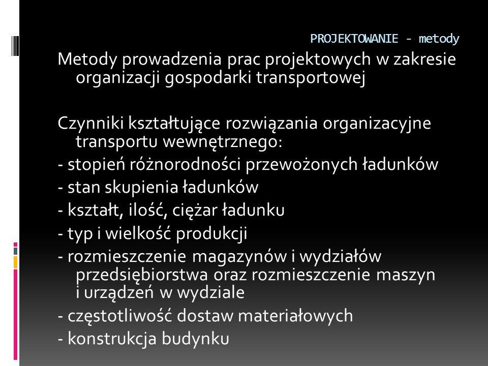 PROJEKTOWANIE - metody Metody prowadzenia prac projektowych w zakresie organizacji gospodarki transportowej Czynniki kształtujące rozwiązania organiza