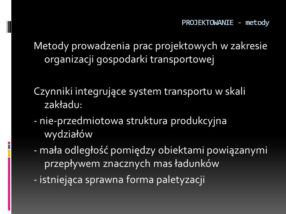 PROJEKTOWANIE - metody Metody prowadzenia prac projektowych w zakresie organizacji gospodarki transportowej Czynniki integrujące system transportu w s
