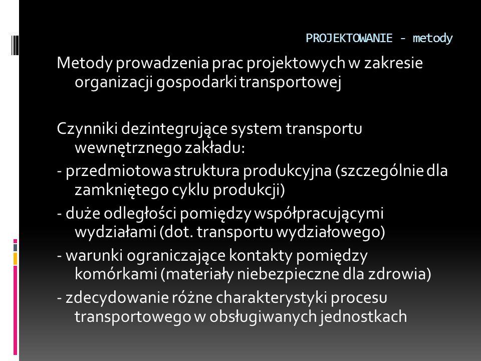 PROJEKTOWANIE - metody Metody prowadzenia prac projektowych w zakresie organizacji gospodarki transportowej Czynniki dezintegrujące system transportu