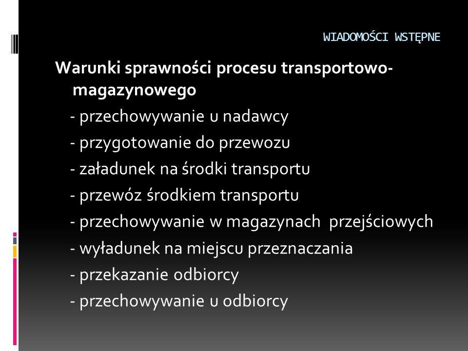 WIADOMOŚCI WSTĘPNE Warunki sprawności procesu transportowo- magazynowego - przechowywanie u nadawcy - przygotowanie do przewozu - załadunek na środki
