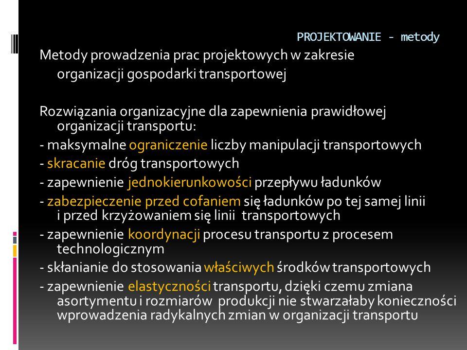 PROJEKTOWANIE - metody Metody prowadzenia prac projektowych w zakresie organizacji gospodarki transportowej Rozwiązania organizacyjne dla zapewnienia