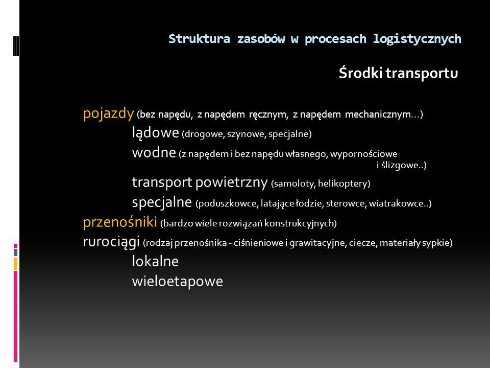 Struktura zasobów w procesach logistycznych Środki transportu pojazdy (bez napędu, z napędem ręcznym, z napędem mechanicznym...) lądowe (drogowe, szyn
