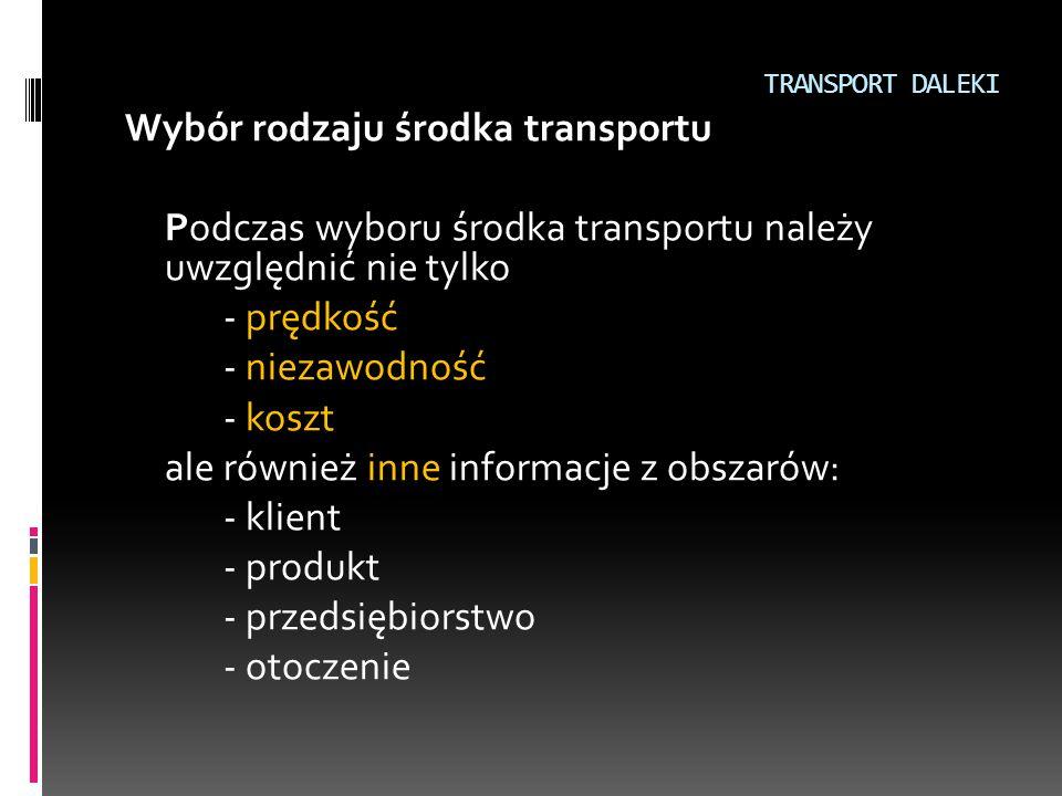 TRANSPORT DALEKI Wybór rodzaju środka transportu Podczas wyboru środka transportu należy uwzględnić nie tylko - prędkość - niezawodność - koszt ale ró