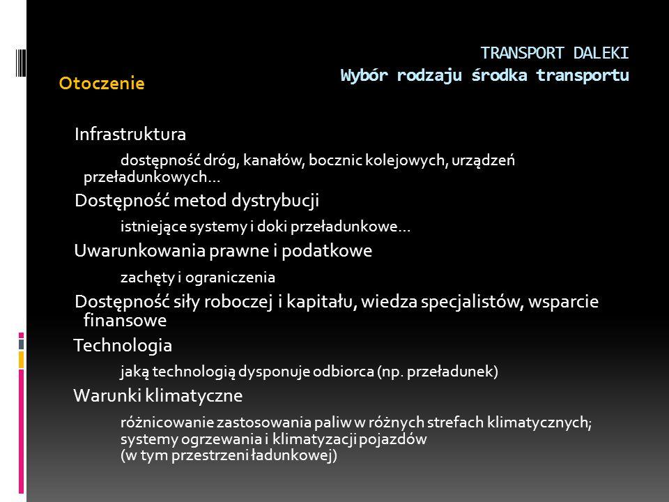 TRANSPORT DALEKI Wybór rodzaju środka transportu Otoczenie Infrastruktura dostępność dróg, kanałów, bocznic kolejowych, urządzeń przeładunkowych… Dost