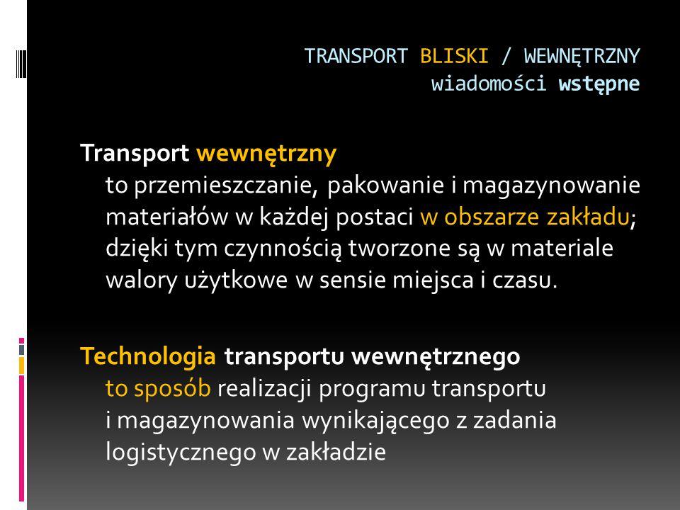 TRANSPORT BLISKI / WEWNĘTRZNY wiadomości wstępne Transport wewnętrzny to przemieszczanie, pakowanie i magazynowanie materiałów w każdej postaci w obsz